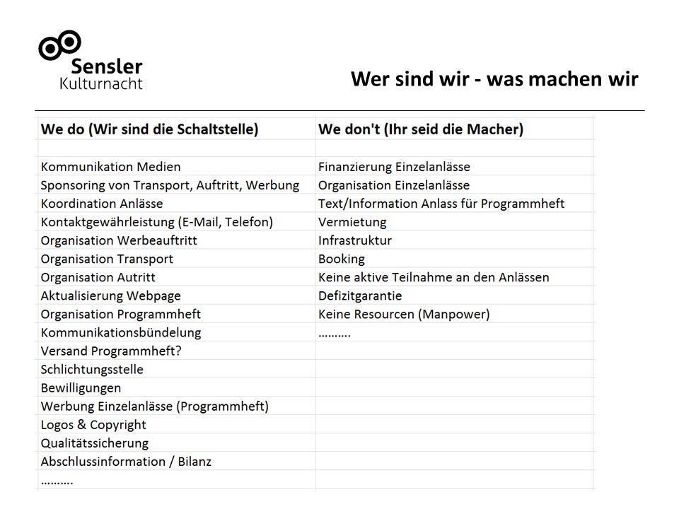 Wer sind wir - was machen wir  Manfred Waelchli  Kevin Auderset  Franziska Werlen  Manfred Raemy  Was machen wir / nicht  Kontaktadresse SENSLER KULTURNACHT c/o Region Sense Schwarzseestrasse 5, 1712 Tafers www.sensler-kulturnacht.ch info@sensler-kulturnacht.ch www.sensler-kulturnacht.ch info@sensler-kulturnacht.ch