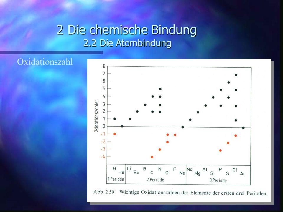 2 Die chemische Bindung 2.2 Die Atombindung Oxidationszahl