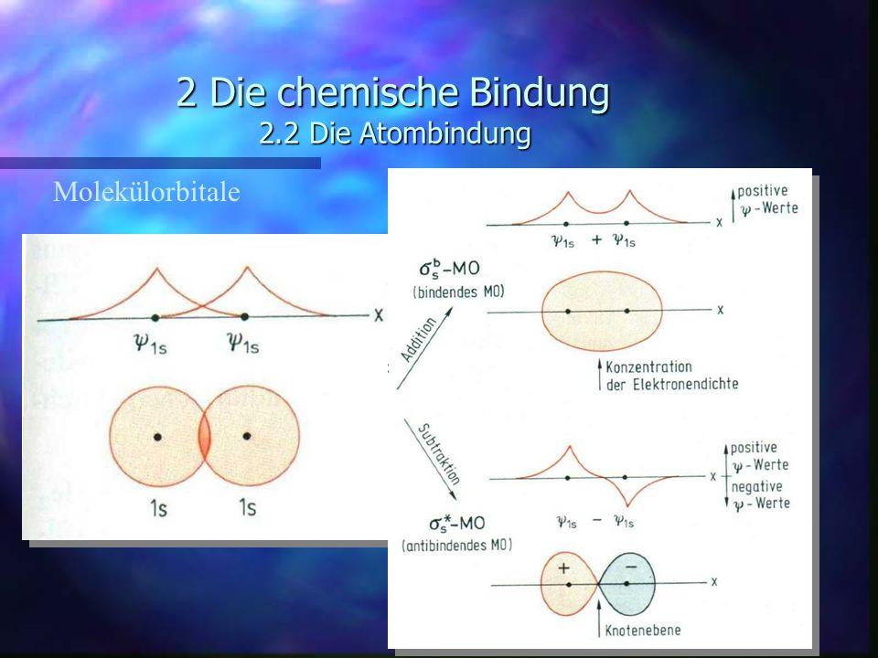 2 Die chemische Bindung 2.2 Die Atombindung Molekülorbitale