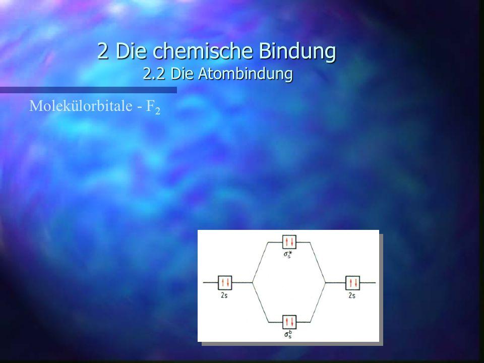 2 Die chemische Bindung 2.2 Die Atombindung Molekülorbitale - F 2