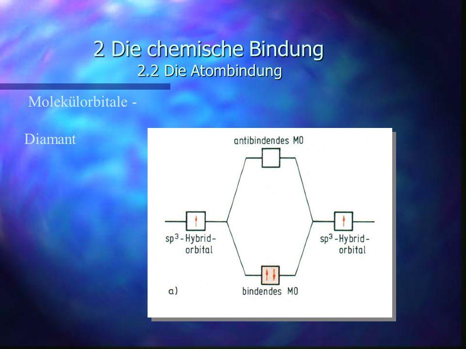 2 Die chemische Bindung 2.2 Die Atombindung Molekülorbitale - Diamant
