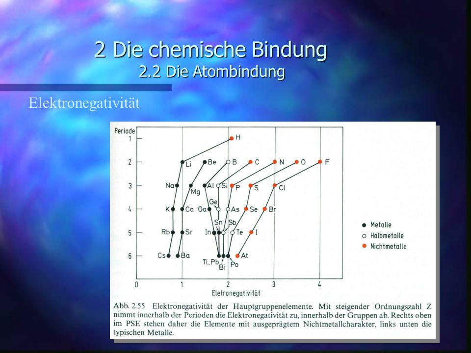 2 Die chemische Bindung 2.2 Die Atombindung Elektronegativität