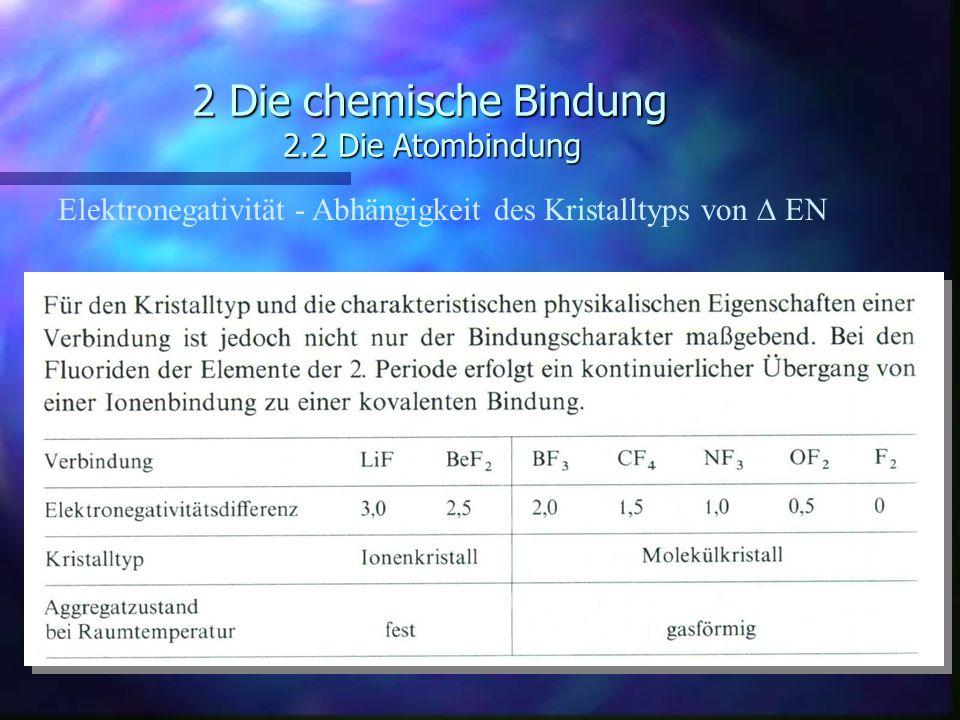 2 Die chemische Bindung 2.2 Die Atombindung Elektronegativität - Abhängigkeit des Kristalltyps von  EN