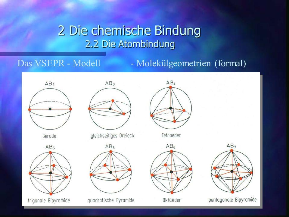 2 Die chemische Bindung 2.2 Die Atombindung Das VSEPR - Modell - Molekülgeometrien (formal)