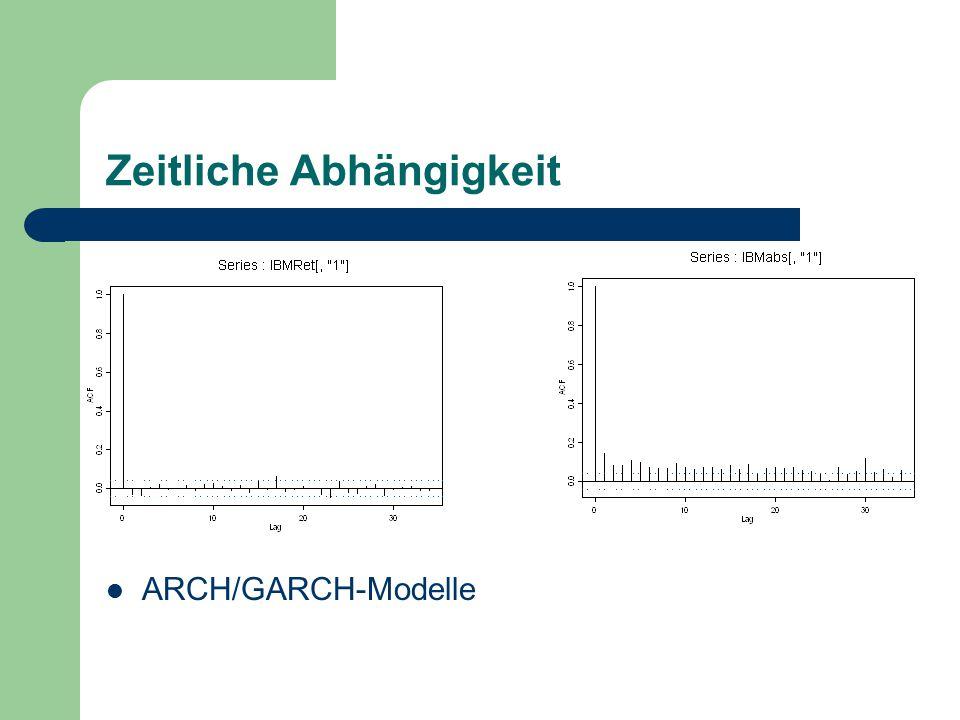 Zeitliche Abhängigkeit ARCH/GARCH-Modelle