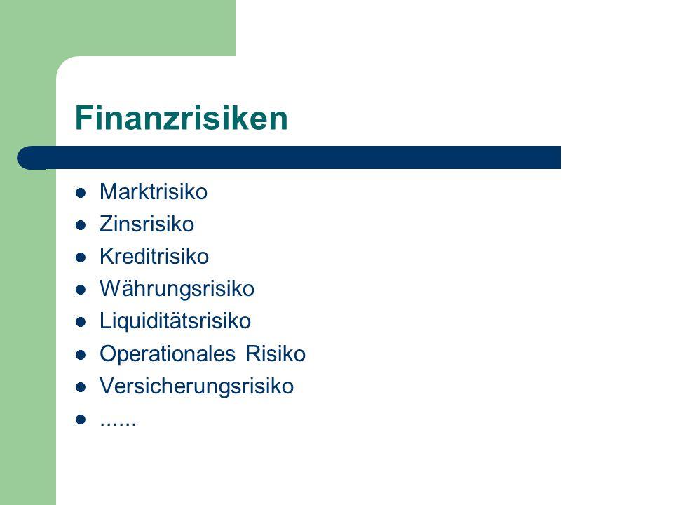 Finanzrisiken Marktrisiko Zinsrisiko Kreditrisiko Währungsrisiko Liquiditätsrisiko Operationales Risiko Versicherungsrisiko......
