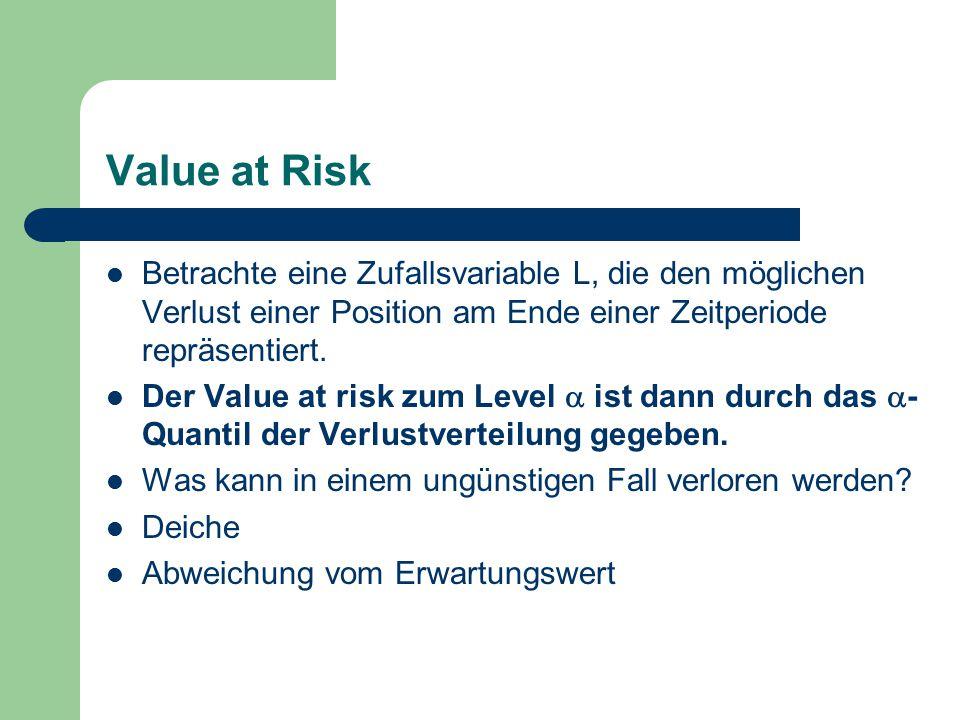 Value at Risk Betrachte eine Zufallsvariable L, die den möglichen Verlust einer Position am Ende einer Zeitperiode repräsentiert. Der Value at risk zu