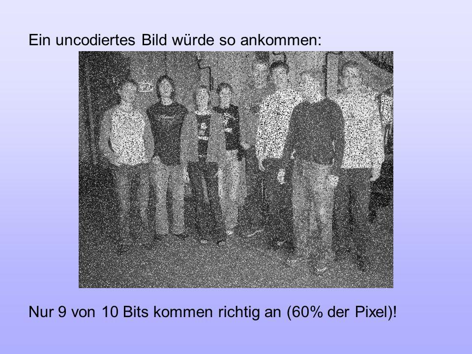 Ein uncodiertes Bild würde so ankommen: Nur 9 von 10 Bits kommen richtig an (60% der Pixel)!