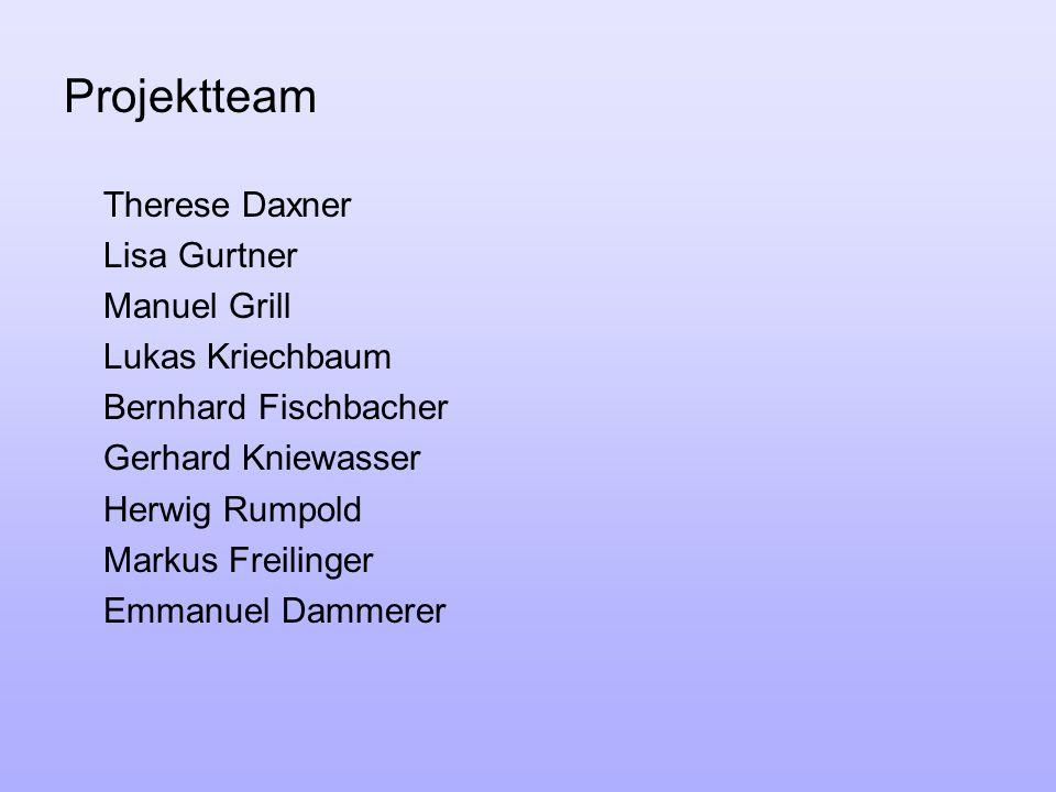 Projektteam Therese Daxner Lisa Gurtner Manuel Grill Lukas Kriechbaum Bernhard Fischbacher Gerhard Kniewasser Herwig Rumpold Markus Freilinger Emmanuel Dammerer