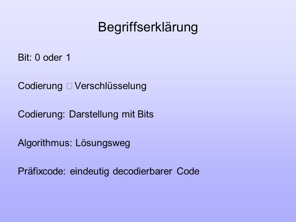 Begriffserklärung Bit: 0 oder 1 Codierung  Verschlüsselung Codierung: Darstellung mit Bits Algorithmus: Lösungsweg Präfixcode: eindeutig decodierbarer Code