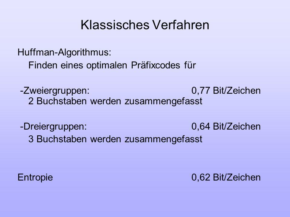Klassisches Verfahren Huffman-Algorithmus: Finden eines optimalen Präfixcodes für -Zweiergruppen:0,77 Bit/Zeichen 2 Buchstaben werden zusammengefasst -Dreiergruppen:0,64 Bit/Zeichen 3 Buchstaben werden zusammengefasst Entropie0,62 Bit/Zeichen