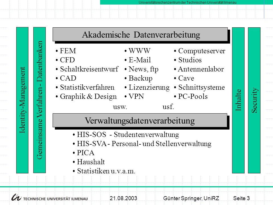 Universitätsrechenzentrum der Technischen Universität Ilmenau 21.08.2003Günter Springer, UniRZSeite 3 Akademische Datenverarbeitung Verwaltungsdatenve