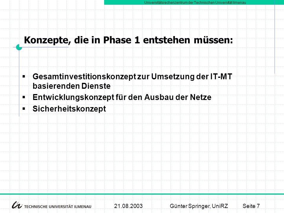 Universitätsrechenzentrum der Technischen Universität Ilmenau 21.08.2003Günter Springer, UniRZSeite 7  Gesamtinvestitionskonzept zur Umsetzung der IT