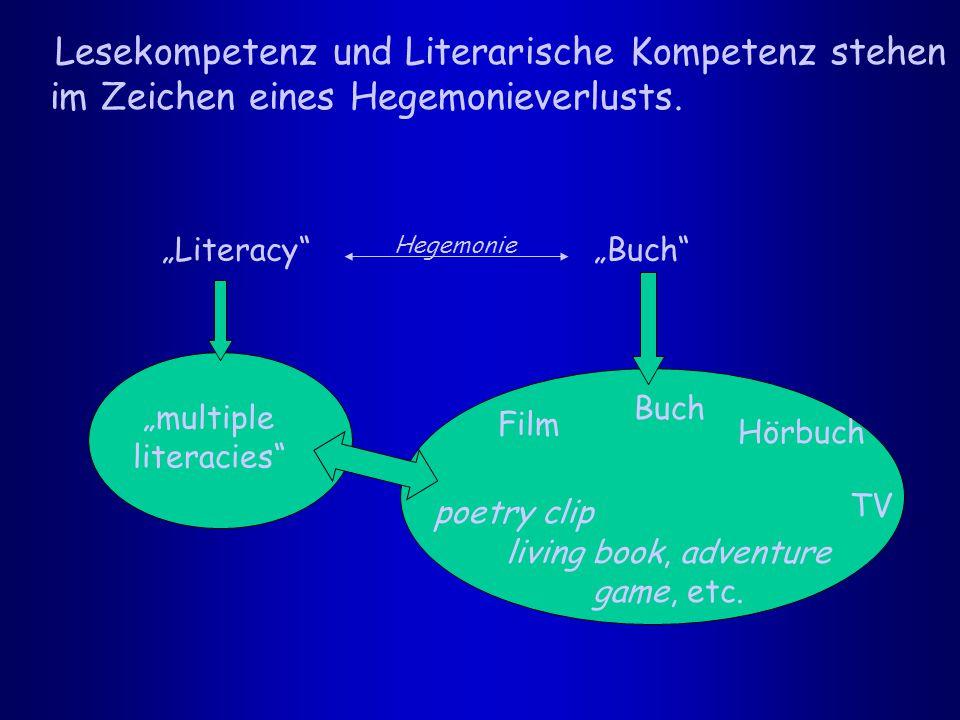"""Lesekompetenz und Literarische Kompetenz stehen im Zeichen eines Hegemonieverlusts. """"Literacy""""""""Buch"""" """"multiple literacies"""" Film Buch TV living book, a"""