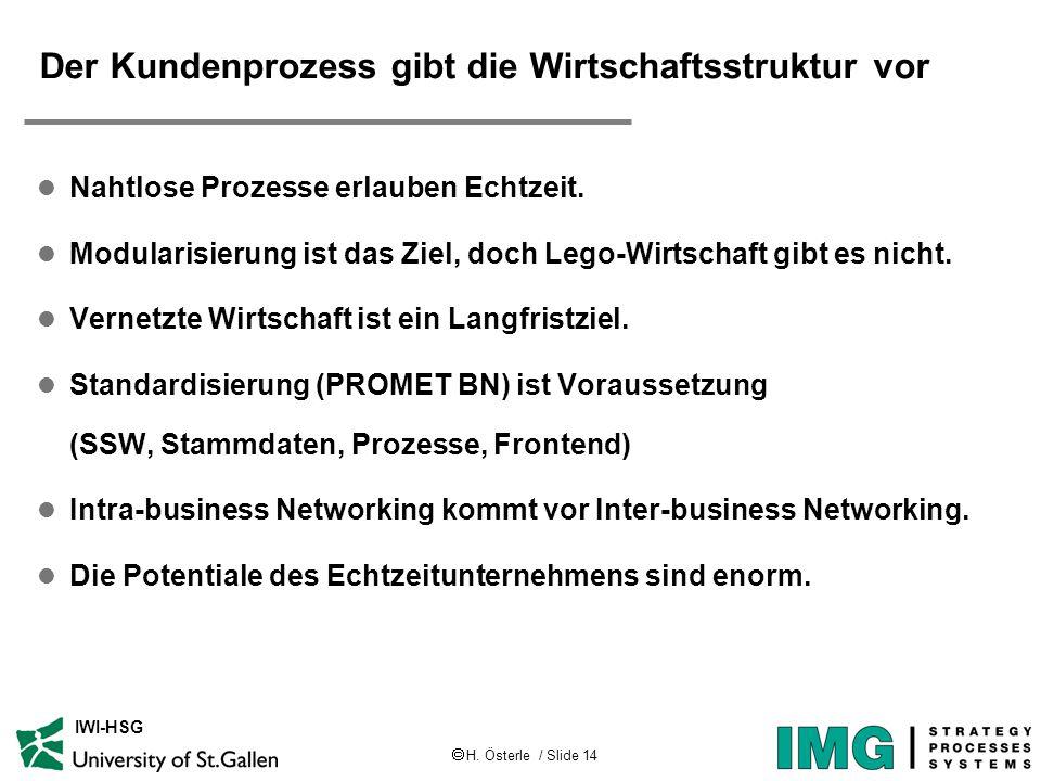  H. Österle / Slide 14 IWI-HSG Der Kundenprozess gibt die Wirtschaftsstruktur vor l Nahtlose Prozesse erlauben Echtzeit. l Modularisierung ist das Zi