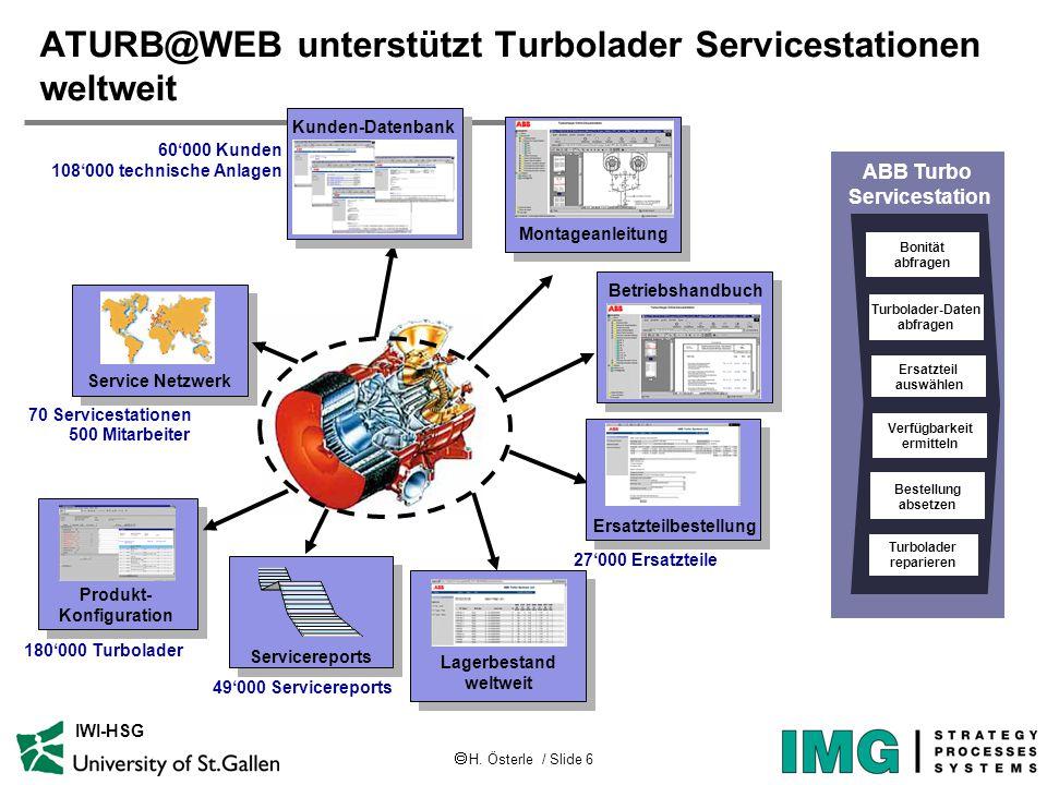  H. Österle / Slide 6 IWI-HSG ATURB@WEB unterstützt Turbolader Servicestationen weltweit Turbolader-Daten abfragen Verfügbarkeit ermitteln Bestellung