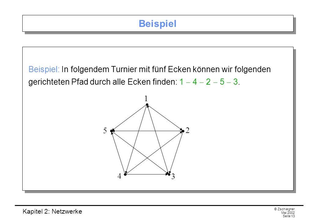 """Kapitel 2: Netzwerke © Zschiegner Mai 2002 Seite 14 Das Problem der """"eindeutigen Anordnung Ein gerichteter hamiltonscher Pfad ist nicht ohne Weiteres geeignet, um den besten Spieler festzustellen bzw."""