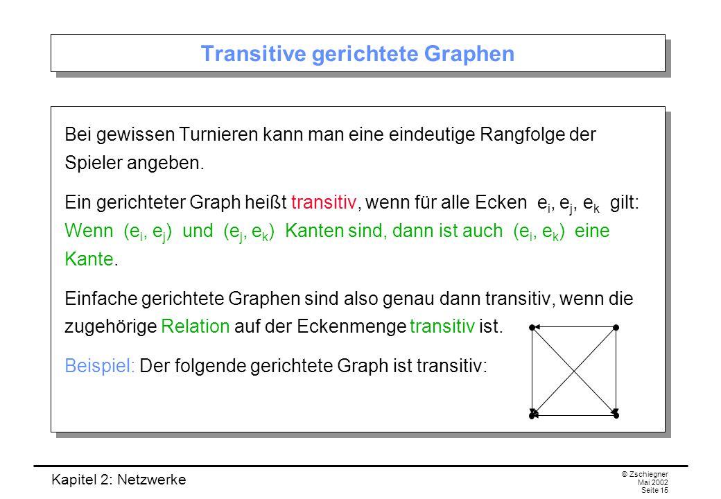 Kapitel 2: Netzwerke © Zschiegner Mai 2002 Seite 16 Transitive Turniere enthalten keine Kreise 2.1.2.