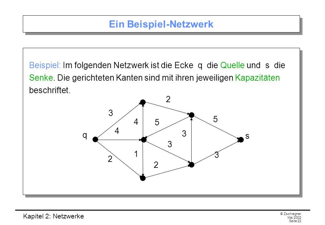 Kapitel 2: Netzwerke © Zschiegner Mai 2002 Seite 23 Anwendungsszenario Wir können uns die Quelle als Produzenten, die inneren Ecken als Zwischenhändler und die Senke als Fachgeschäft vorstellen.