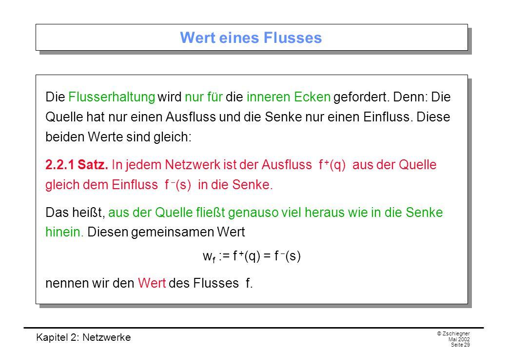 Kapitel 2: Netzwerke © Zschiegner Mai 2002 Seite 30 Beweis (I) Beweis.