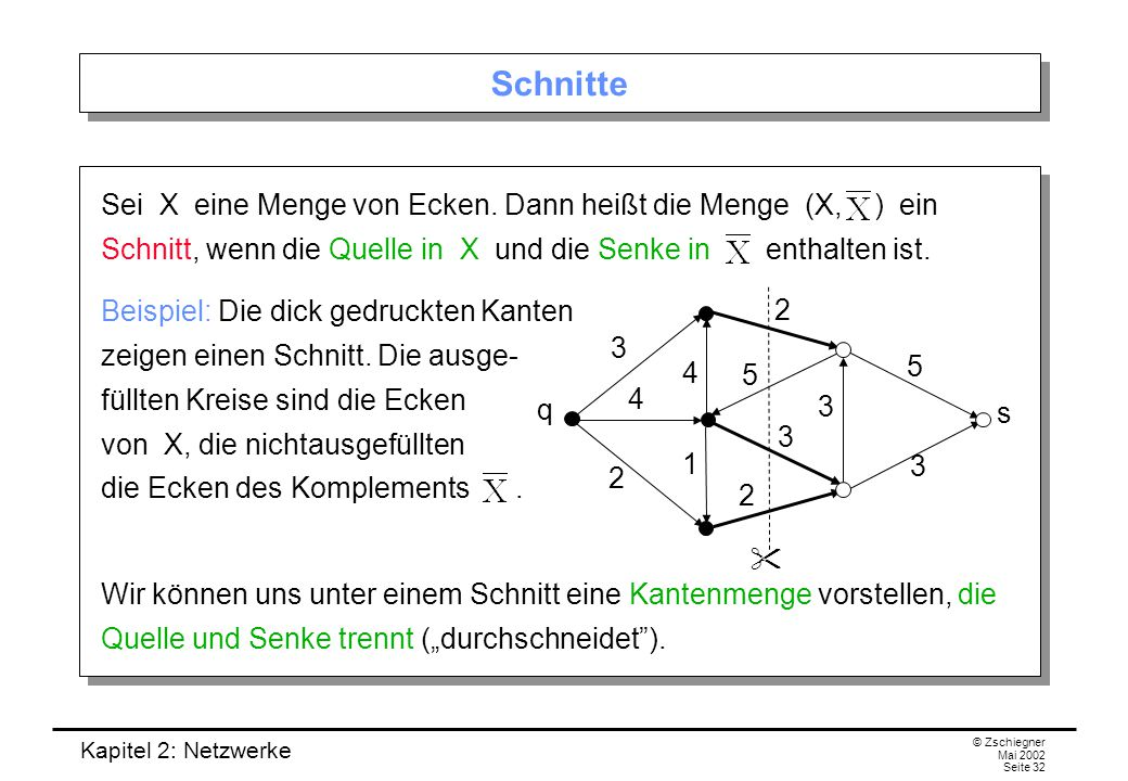 """Kapitel 2: Netzwerke © Zschiegner Mai 2002 Seite 33 Kapazität eines Schnitts Jeder Schnitt begrenzt den Transport der Waren, denn jede Ware muss über mindestens eine """"Brücke des Schnitts transportiert werden."""