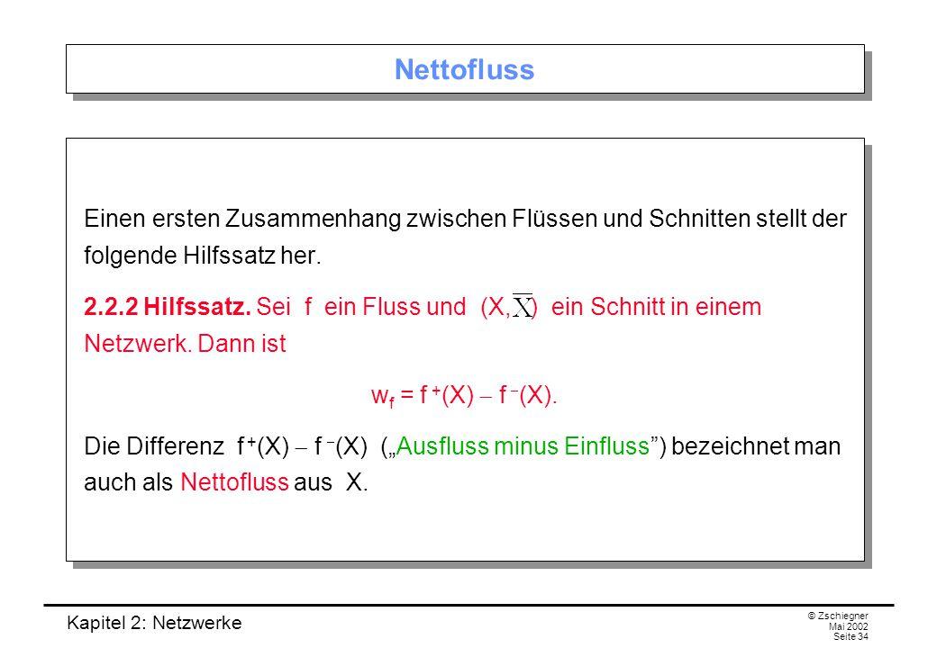Kapitel 2: Netzwerke © Zschiegner Mai 2002 Seite 35 Beweis Beweis.