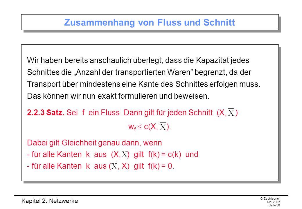 Kapitel 2: Netzwerke © Zschiegner Mai 2002 Seite 37 Beweis Beweis.