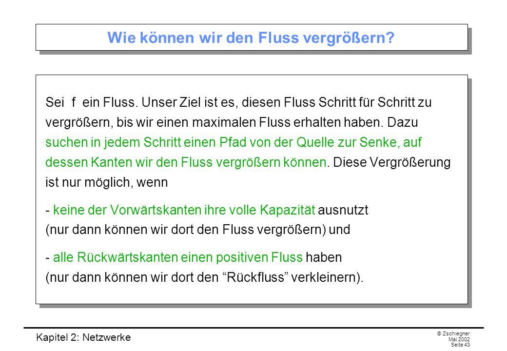Kapitel 2: Netzwerke © Zschiegner Mai 2002 Seite 44 Gesucht: f-ungesättigter Pfad von q nach s Ein Pfad heißt f-ungesättigt, wenn - für jede Vorwärtskante k gilt f(k) 0.