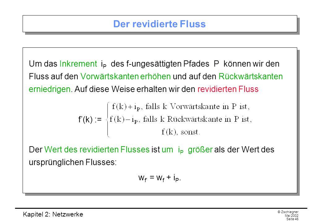 Kapitel 2: Netzwerke © Zschiegner Mai 2002 Seite 47 Wenn kein f-ungesättigter Pfad existiert,...