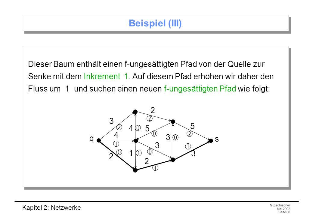 Kapitel 2: Netzwerke © Zschiegner Mai 2002 Seite 61 Beispiel (IV) Auch dieser Pfad hat das Inkrement 1.