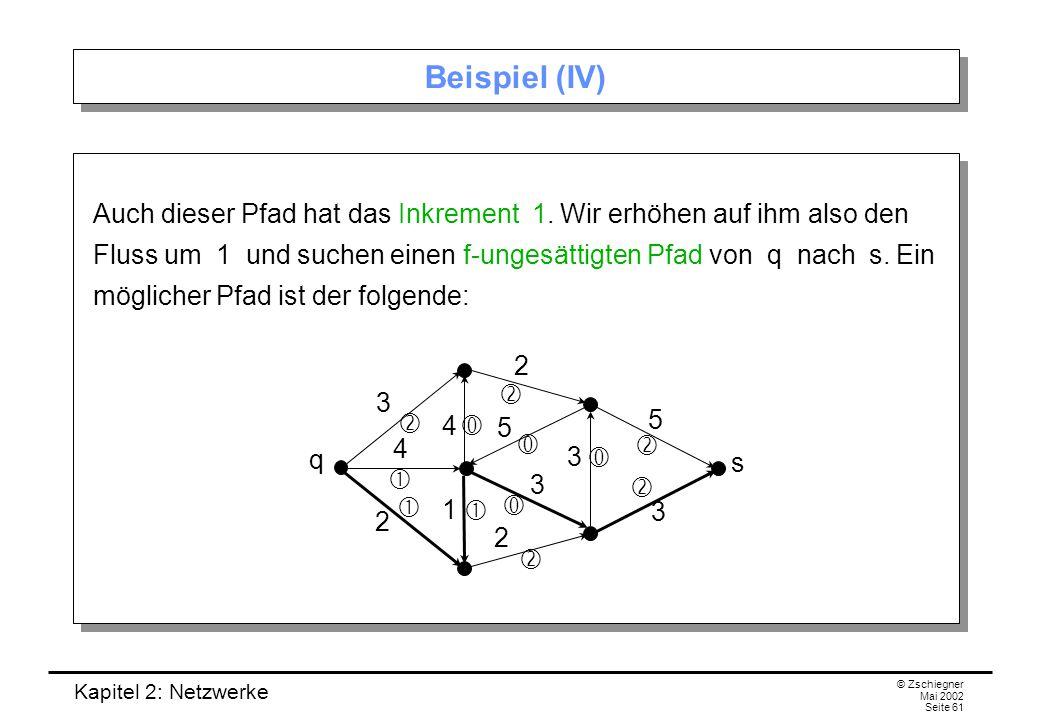 Kapitel 2: Netzwerke © Zschiegner Mai 2002 Seite 62 Beispiel (V) Dieser Pfad enthält eine Rückwärtskante.