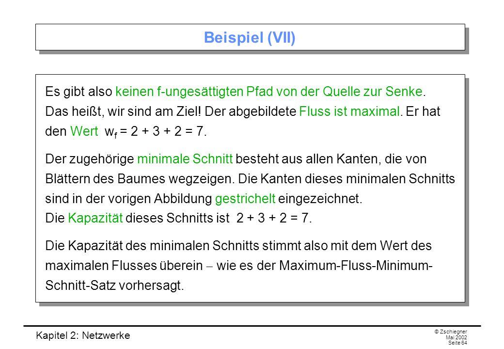 Kapitel 2: Netzwerke © Zschiegner Mai 2002 Seite 65 2.3 Trennende Mengen In diesem Abschnitt beweisen wir eine wichtige Folgerung aus dem Maximum-Fluss-Minimum-Schnitt-Satz.