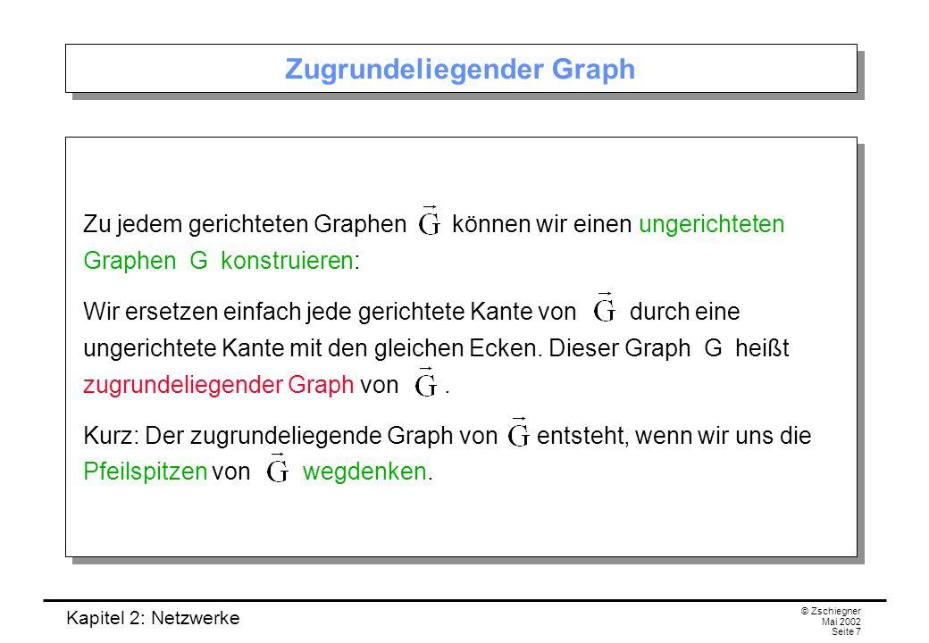 Kapitel 2: Netzwerke © Zschiegner Mai 2002 Seite 8 Anwendung: Turniere Wir betrachten ein Turnier (z.B.