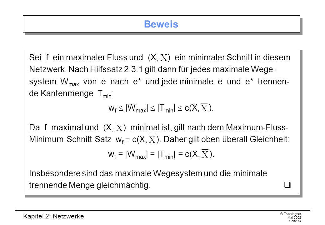 Kapitel 2: Netzwerke © Zschiegner Mai 2002 Seite 75 Kantenzusammenhangszahl Wenn man Wegesysteme und trennende Mengen über ungerichtete Wege definiert, dann gilt der Satz von Menger auch für ungerichtete Graphen.