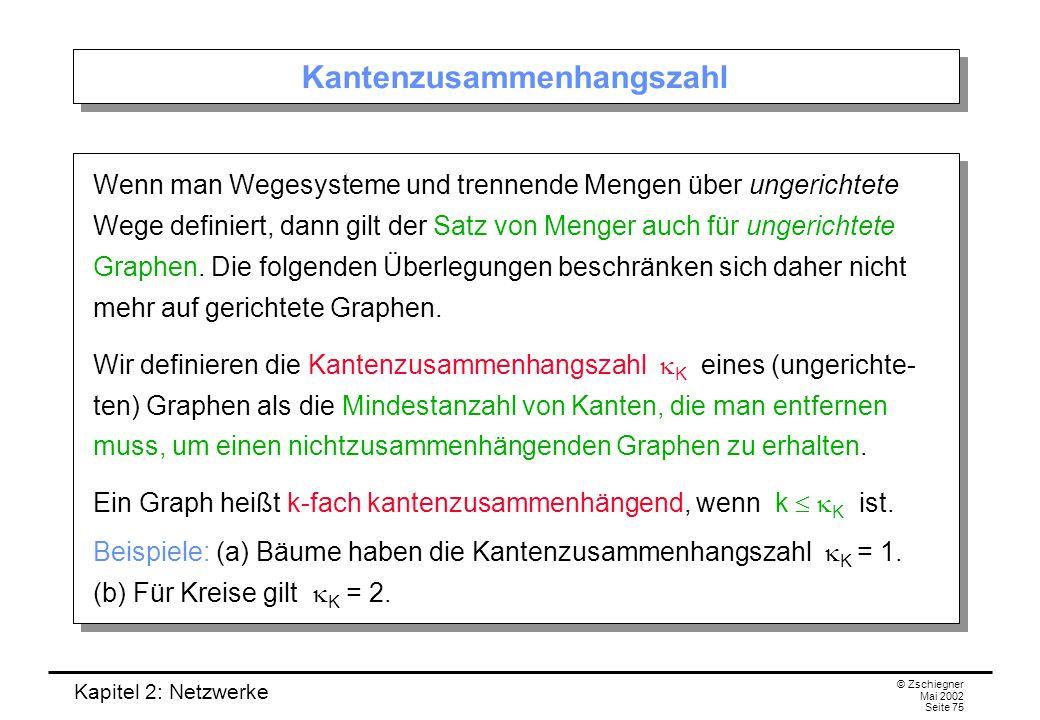 Kapitel 2: Netzwerke © Zschiegner Mai 2002 Seite 76 Korollar 2.3.3 Korollar.