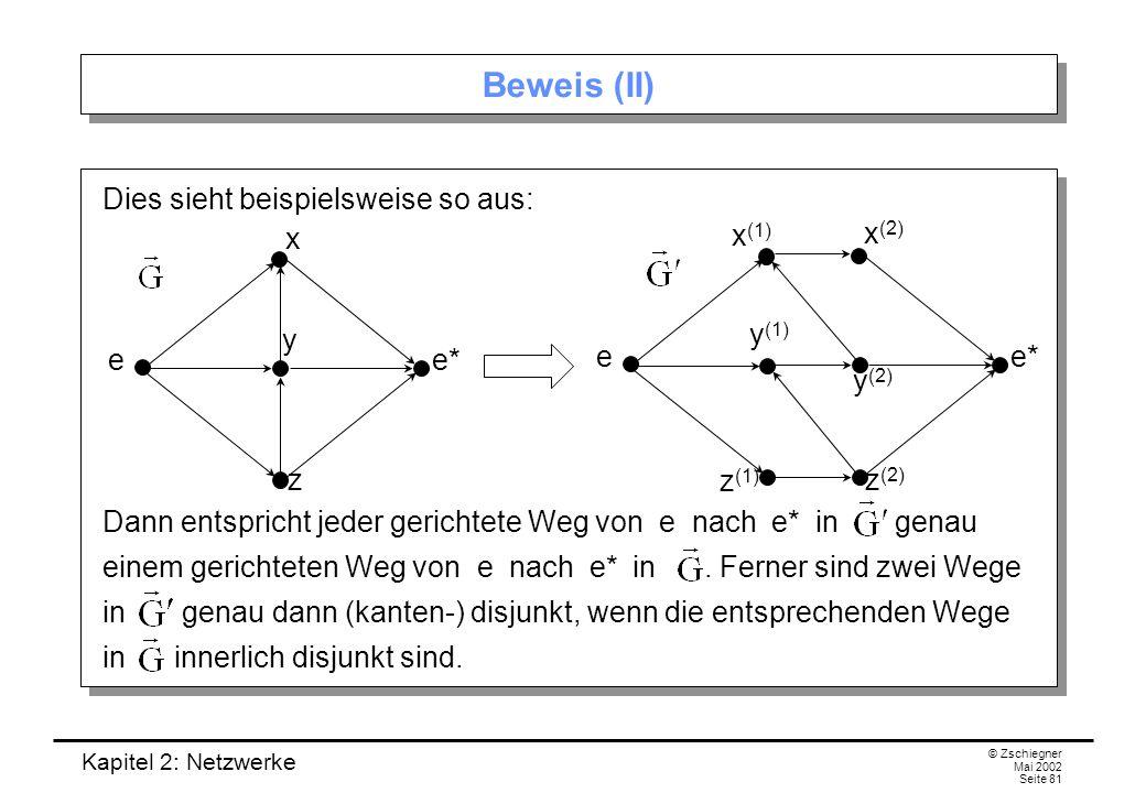 Kapitel 2: Netzwerke © Zschiegner Mai 2002 Seite 82 Beweis (III) Folglich ist die maximale Anzahl disjunkter Wege in gleich der maximalen Anzahl innerlich disjunkter Wege in.