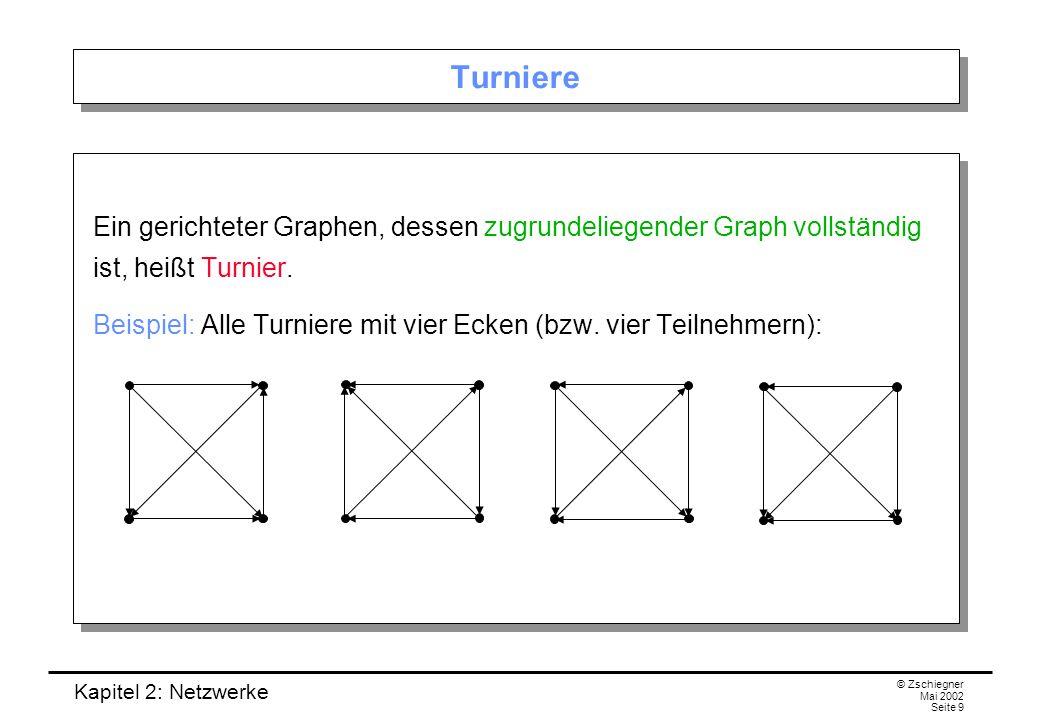 Kapitel 2: Netzwerke © Zschiegner Mai 2002 Seite 10 Gerichtete hamiltonsche Pfade 2.1.1 Satz.