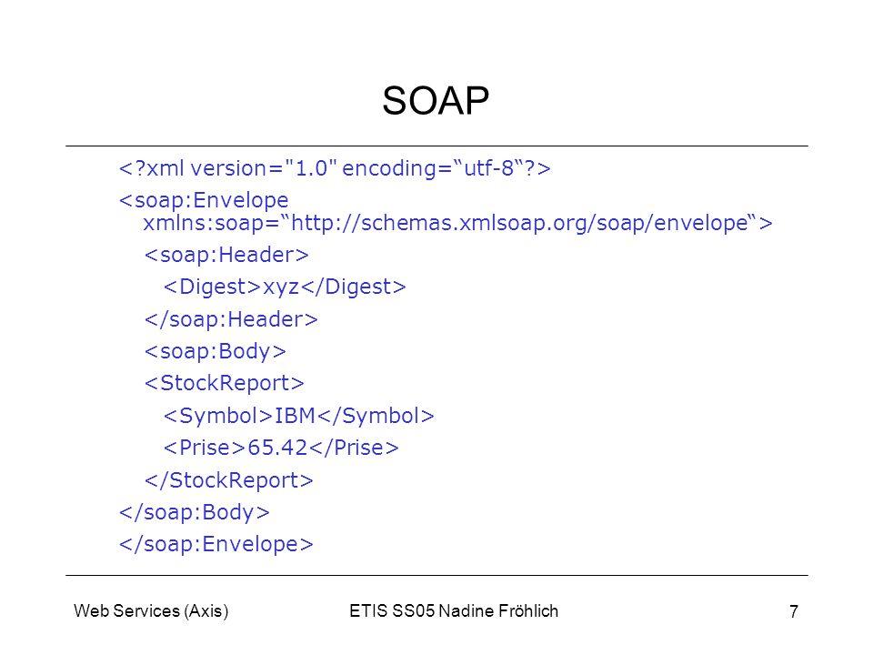 ETIS SS05 Nadine FröhlichWeb Services (Axis) 7 SOAP xyz IBM 65.42