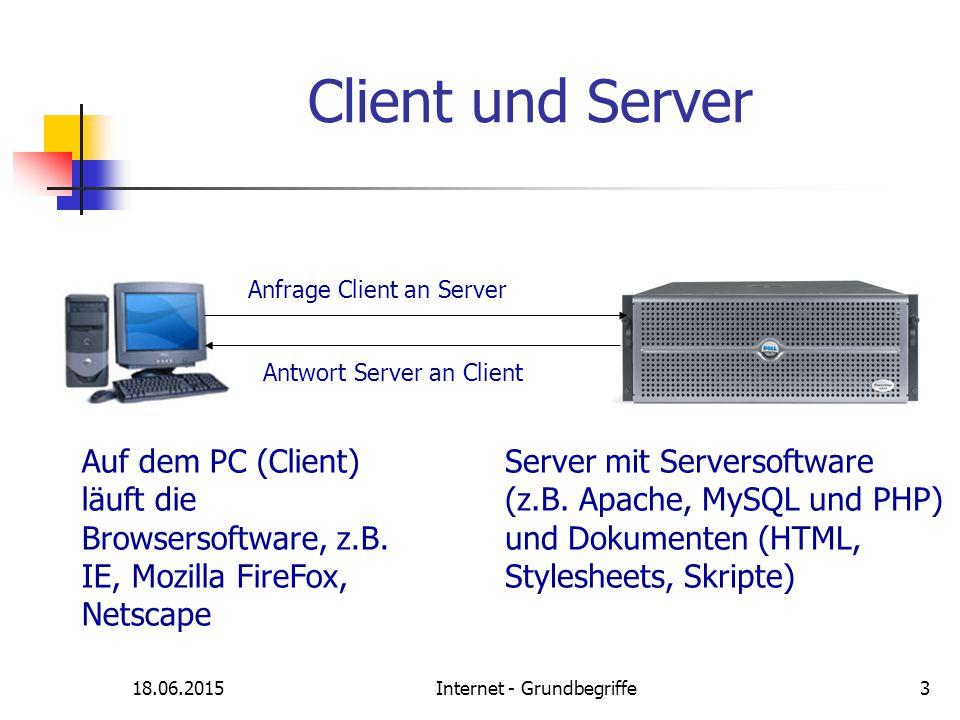 18.06.2015Internet - Grundbegriffe3 Client und Server Auf dem PC (Client) läuft die Browsersoftware, z.B. IE, Mozilla FireFox, Netscape Server mit Ser