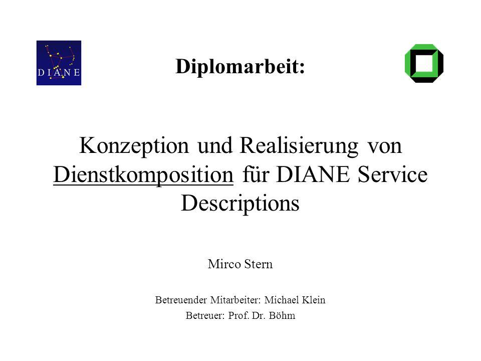 Diplomarbeit: Konzeption und Realisierung von Dienstkomposition für DIANE Service Descriptions Mirco Stern Betreuender Mitarbeiter: Michael Klein Betr