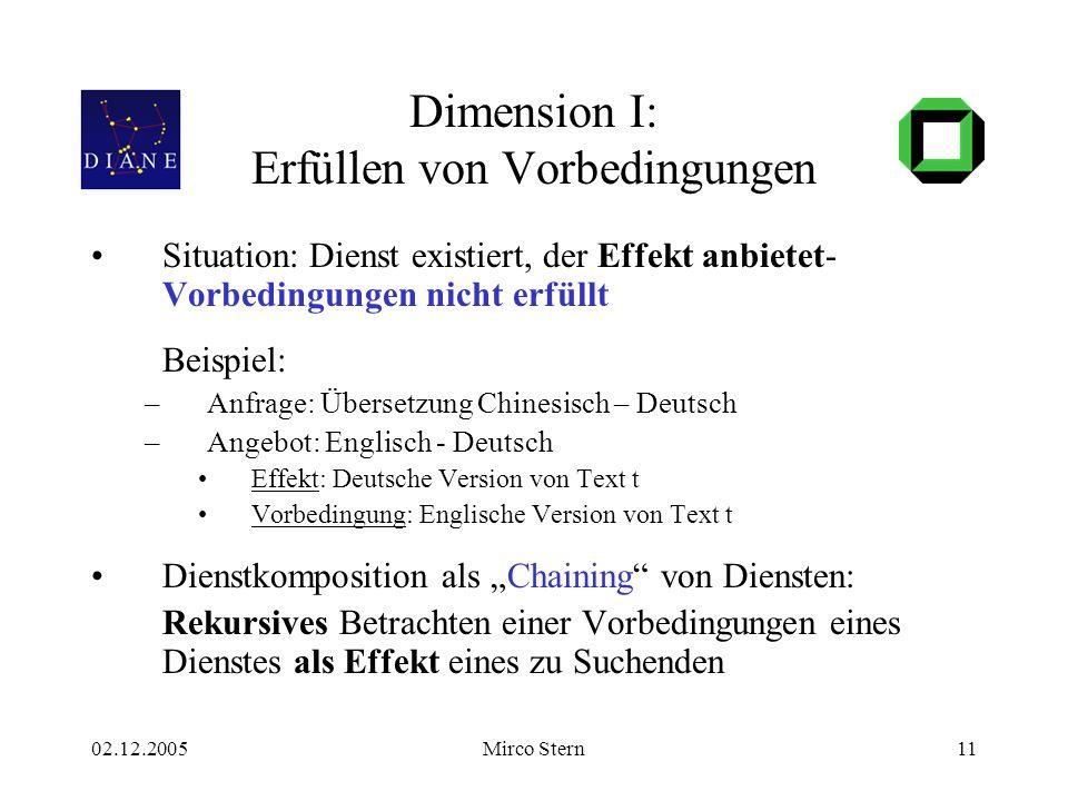 02.12.2005Mirco Stern11 Dimension I: Erfüllen von Vorbedingungen Situation: Dienst existiert, der Effekt anbietet- Vorbedingungen nicht erfüllt Beispi