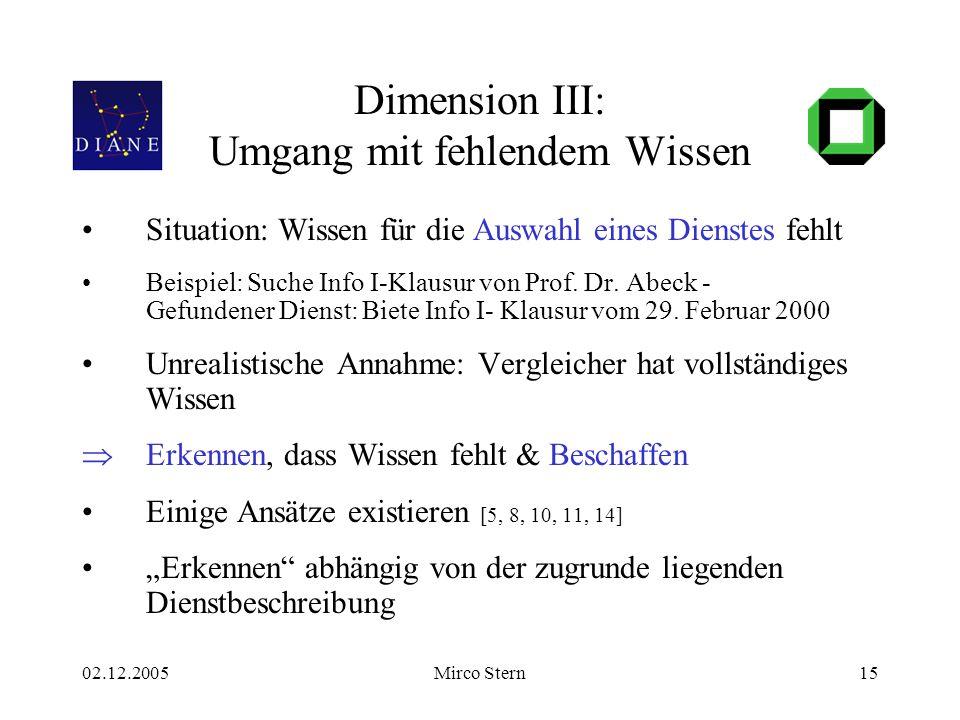 02.12.2005Mirco Stern15 Dimension III: Umgang mit fehlendem Wissen Situation: Wissen für die Auswahl eines Dienstes fehlt Beispiel: Suche Info I-Klausur von Prof.