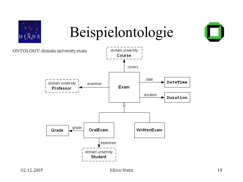 02.12.2005Mirco Stern18 Beispielontologie ONTOLOGY: domain.university.exam