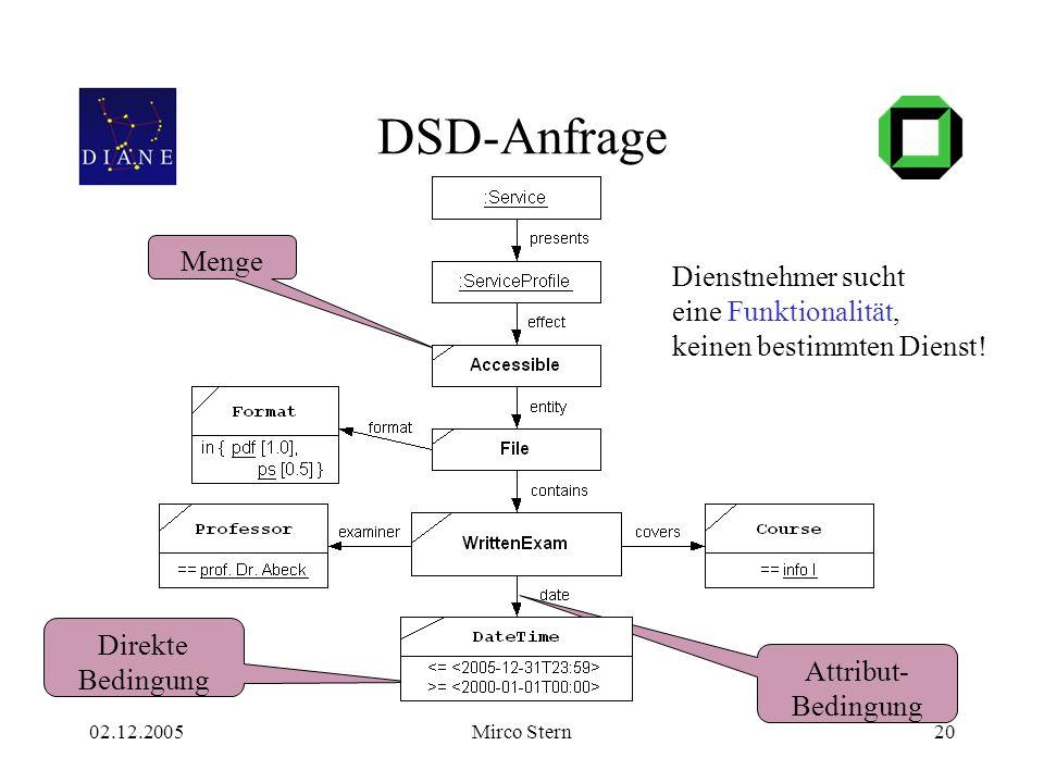02.12.2005Mirco Stern20 DSD-Anfrage Dienstnehmer sucht eine Funktionalität, keinen bestimmten Dienst.