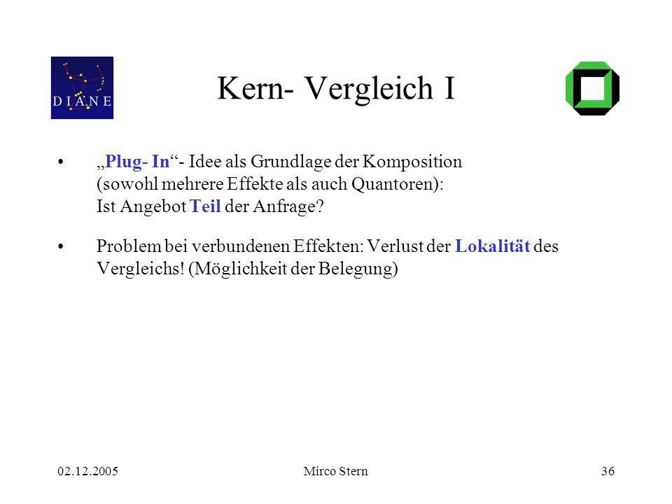 """02.12.2005Mirco Stern36 Kern- Vergleich I """"Plug- In - Idee als Grundlage der Komposition (sowohl mehrere Effekte als auch Quantoren): Ist Angebot Teil der Anfrage."""