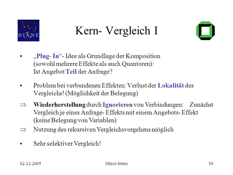 """02.12.2005Mirco Stern39 Kern- Vergleich I """"Plug- In - Idee als Grundlage der Komposition (sowohl mehrere Effekte als auch Quantoren): Ist Angebot Teil der Anfrage."""