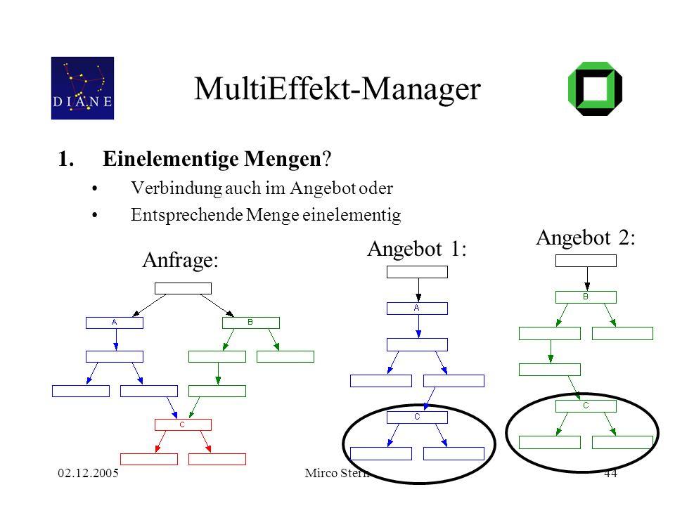 02.12.2005Mirco Stern44 MultiEffekt-Manager 1.Einelementige Mengen? Verbindung auch im Angebot oder Entsprechende Menge einelementig Anfrage: Angebot