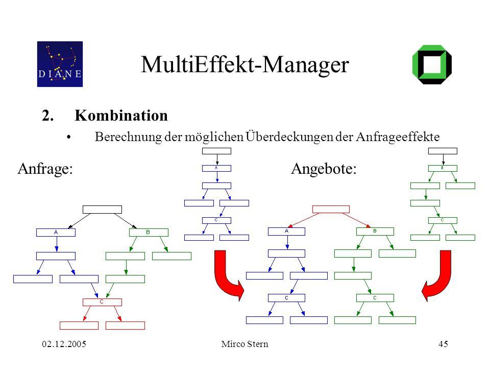 02.12.2005Mirco Stern45 MultiEffekt-Manager 2.Kombination Berechnung der möglichen Überdeckungen der Anfrageeffekte Anfrage:Angebote: