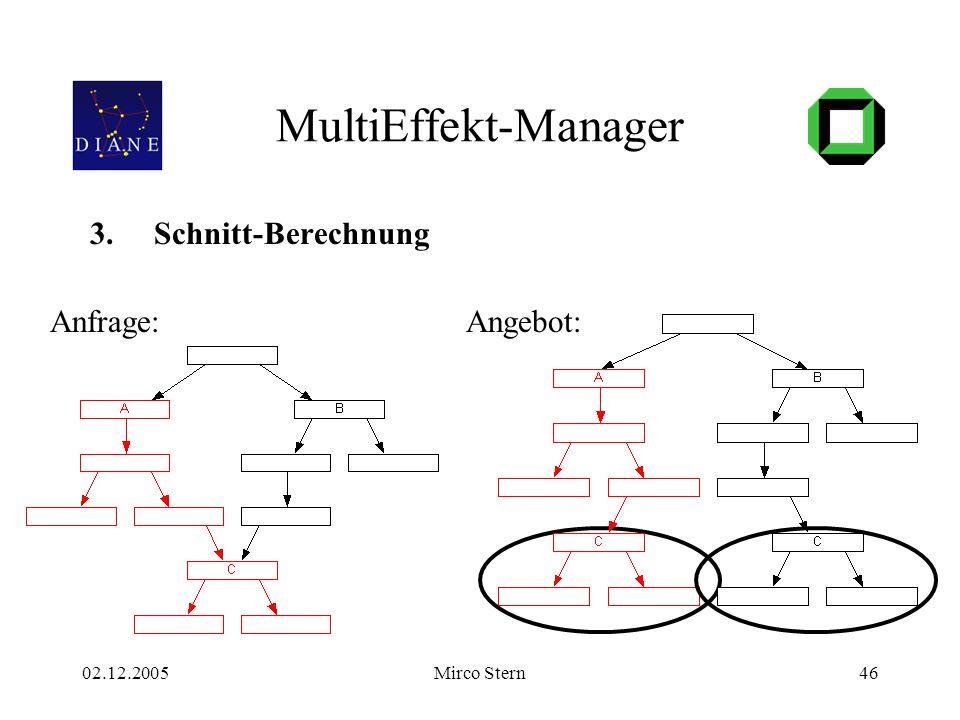 02.12.2005Mirco Stern46 MultiEffekt-Manager 3.Schnitt-Berechnung Anfrage:Angebot: