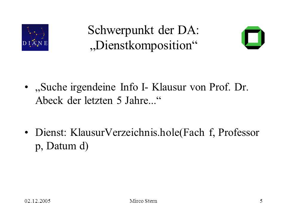 """02.12.2005Mirco Stern5 Schwerpunkt der DA: """"Dienstkomposition"""" """"Suche irgendeine Info I- Klausur von Prof. Dr. Abeck der letzten 5 Jahre..."""" Dienst: K"""
